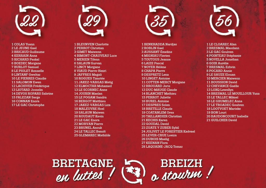 Presentation_Candidats_Liste_Bretagne_En_Luttes_Regionales_2015-01